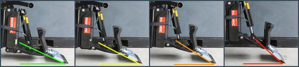 Vue sur différents réglages d'angle d'attaque sur la décolleuse autoportée