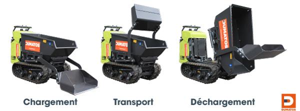 Principe de fonctionnement du mini transporteur auto-chargeur
